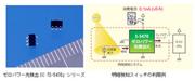 世界初,消費電力ゼロの明暗検知スイッチを実現