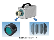 照明光学系評価ソフトウエアの機能を高める周辺機器を新たに発売