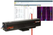 集光スポット径を瞬時に計測するレーザービームプロファイラ