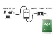 UVC・UAC対応キャプチャデバイス