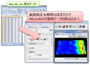 実験・計測データをExcelからそのまま可視化するソフトウェア