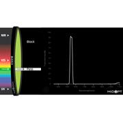 狭い波長範囲の光源を使用したアプリケーション向け