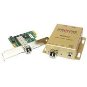 USB3.0の光伝送受容器