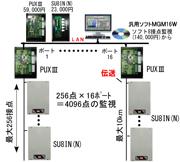 LAN経由で4096点までの監視可能なユニバーサルライン