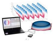 高分解能で高速測定可能な磁気フィールドカメラシステム