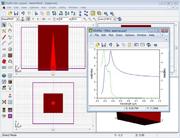 最大24個のマルチ・ローレンツ・ドルーデ係数をサポートした光デバイス・シミュレーションソフト