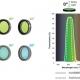 StablEDGE™テクノロジーを取り入れたMidOpt(ミッドオプト)社製各種高性能光学フィルター