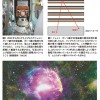ガンマ線望遠鏡で探る宇宙線の起源