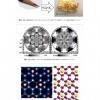 黒鉛を超伝導にするカリウム原子の並ぶ様子を可視化