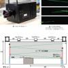 1億枚/秒のイメージセンサーによる光の飛翔の撮影