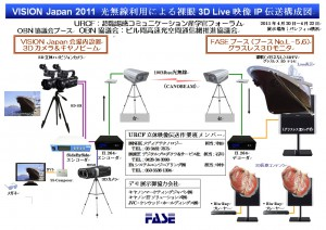 3D-Live