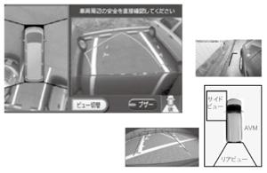 図1 全方位俯瞰(アラウンドビューモニター)