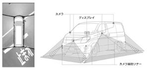 図2 全方位俯瞰(アラウンドビューモニター)。車両の前後左右に取り付けた4個の広角カメラから得た映像を、車両上方から見下ろした映像として表示