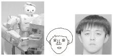 図1 似顔絵ロボットCOOPER(万博2005) の画像計測と作品