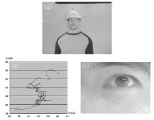 図3 眼球運動による注意と集中の意識のセンシング (a)対向カメラ対 (b)視線の動き記録(注視点の履歴) (c)眼球運動映像