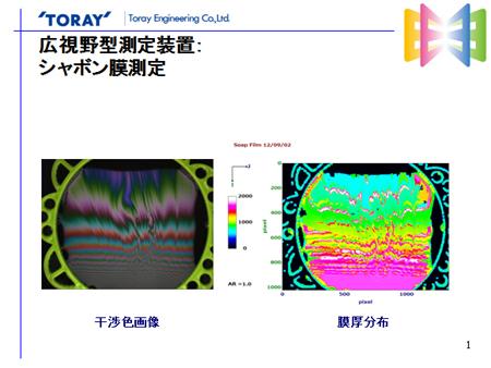 図1 広視野型測定装置:シャボン膜測定