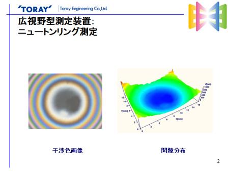 図2 広視野型測定装置:ニュートンリング測定