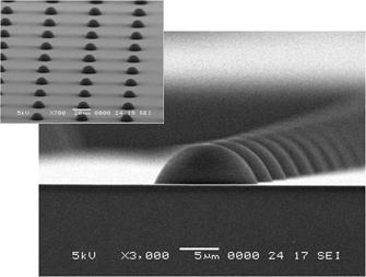 図1 マイクロミキサーパターンの形成例