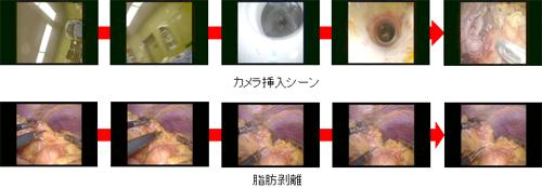 図3 映像照合に基づくシーン検索結果