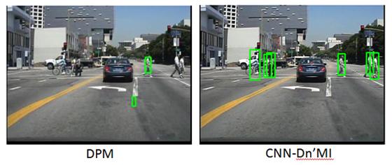 図1.DNN-Dn'MIによる歩行者検出例